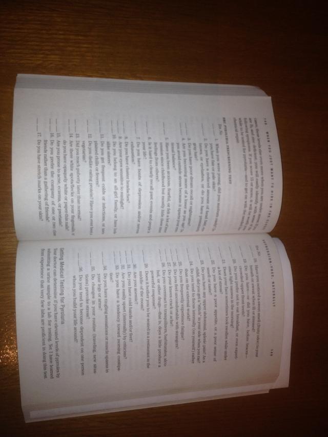 Pyroluria Questionnaire